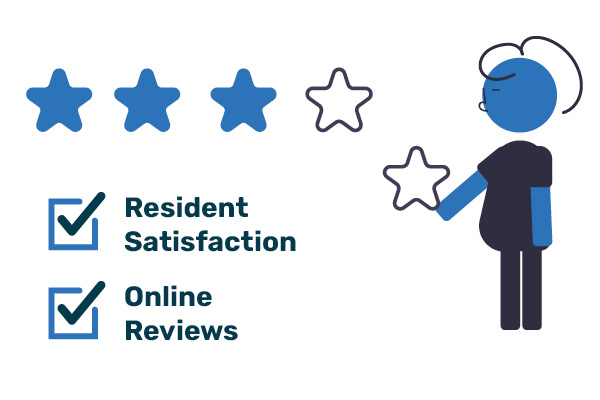 Property Management Software | Resident Satisfaction